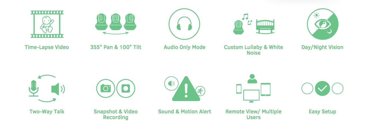 Gynoii pan and tilt wireless digital monitor